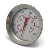 Portable Temperature Gauge