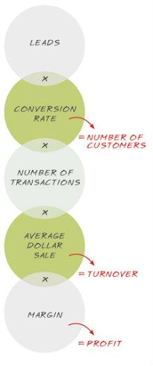 graph(copy)