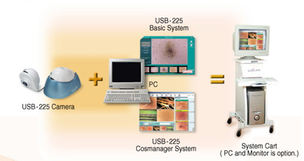 electronic-skin-analyzer-cms